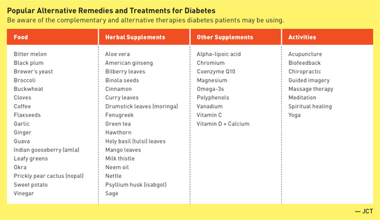 Top 5 Alternative Diabetes Therapies: Are Patients