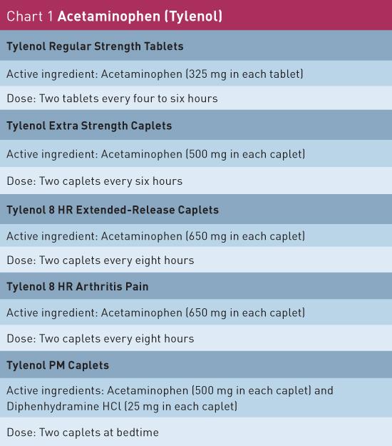 otc non steroidal anti inflammatory cream