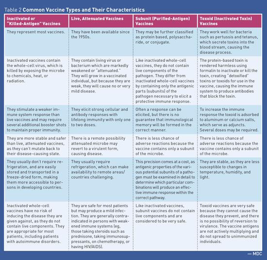 Vaccines and Autoimmune Disease